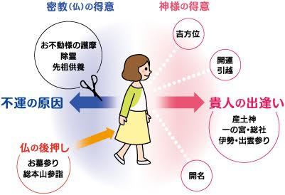 hotoke_atooshi03